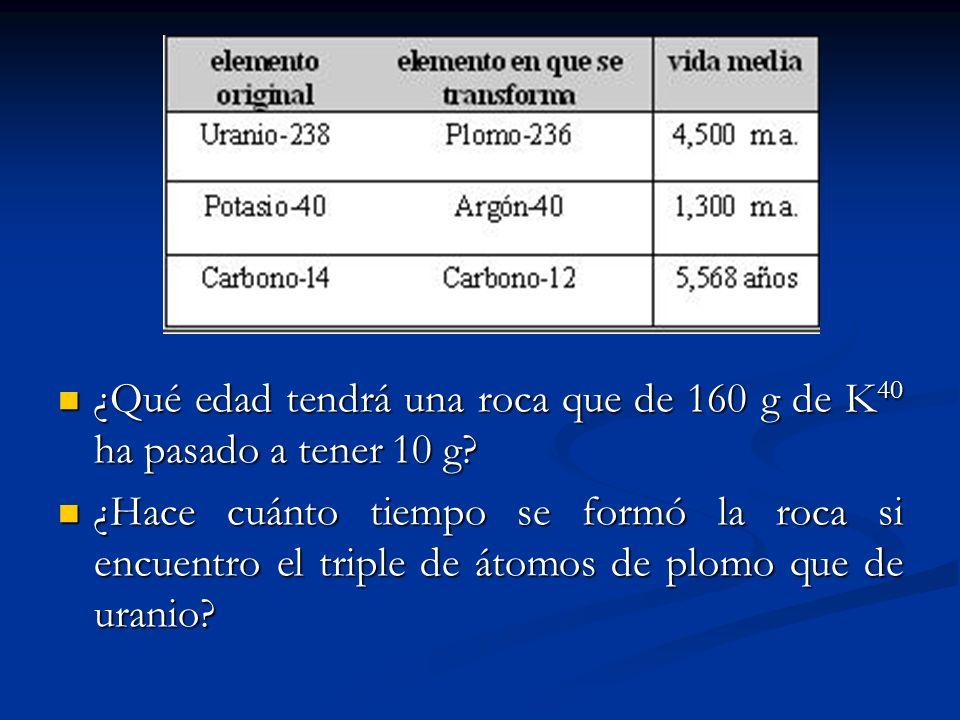 ¿Qué edad tendrá una roca que de 160 g de K 40 ha pasado a tener 10 g? ¿Qué edad tendrá una roca que de 160 g de K 40 ha pasado a tener 10 g? ¿Hace cu
