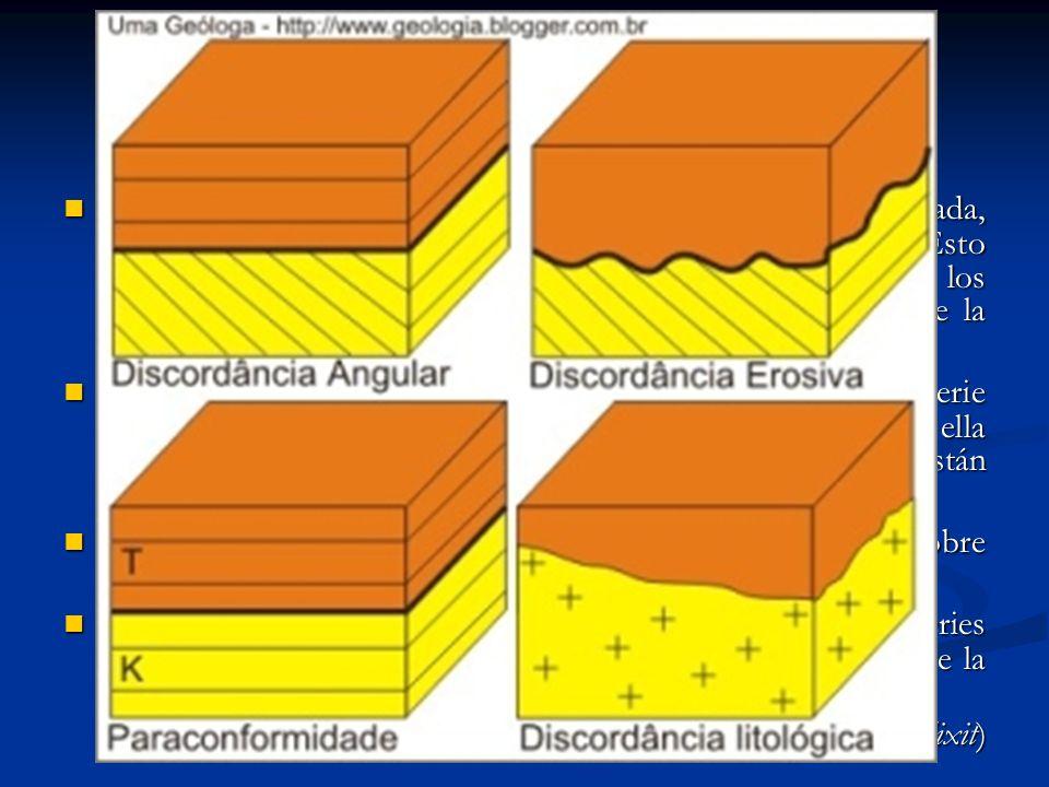 Discordancias Discordancia angular : la serie antigua se encuentra plegada, de modo que forma un ángulo con la serie moderna. Esto supone una etapa de