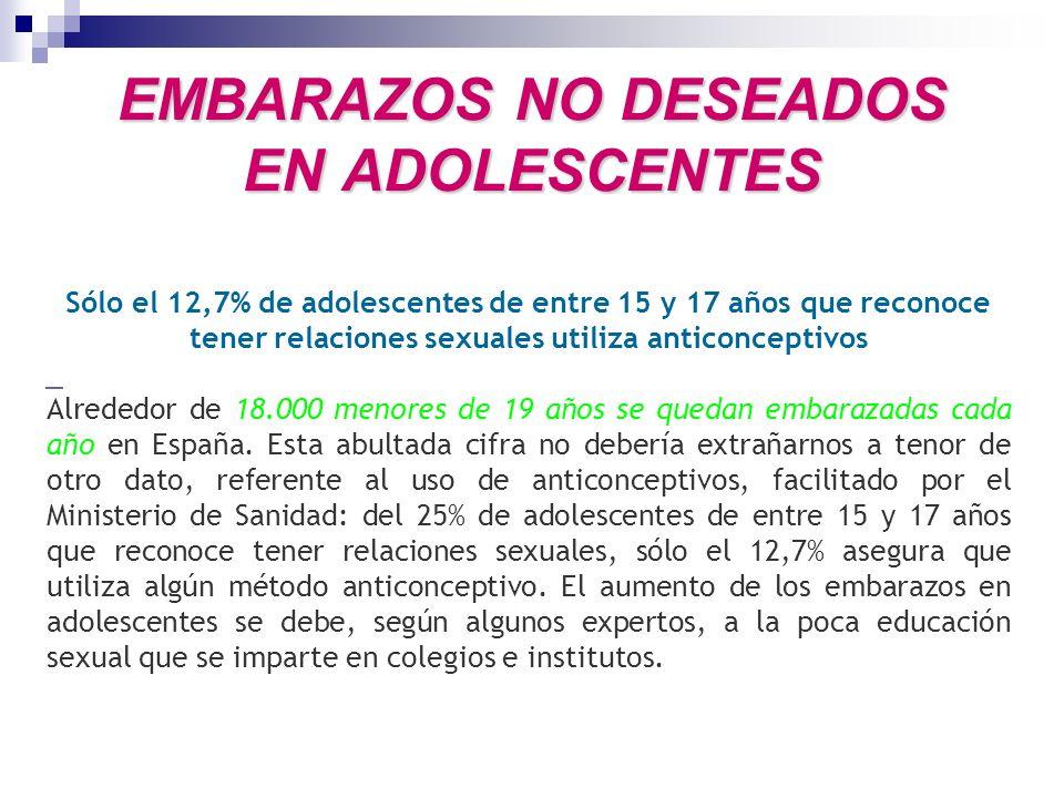 EMBARAZOS NO DESEADOS EN ADOLESCENTES Sólo el 12,7% de adolescentes de entre 15 y 17 años que reconoce tener relaciones sexuales utiliza anticonceptivos Alrededor de 18.000 menores de 19 años se quedan embarazadas cada año en España.