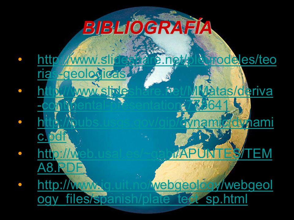 BIBLIOGRAFÍA http://www.slideshare.net/pleurodeles/teo rias-geologicashttp://www.slideshare.net/pleurodeles/teo rias-geologicas http://www.slideshare.