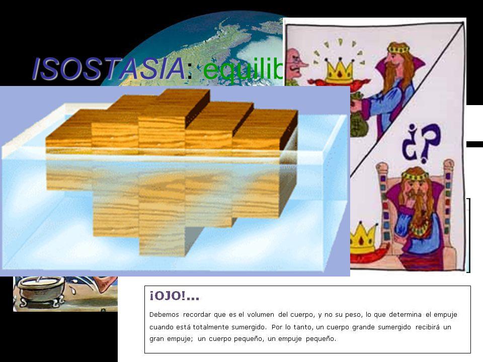 ISOSTASIA ISOSTASIA: equilibrio en griego