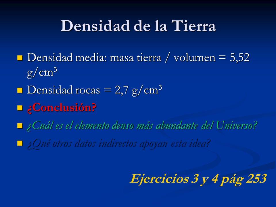Densidad de la Tierra Densidad media: masa tierra / volumen = 5,52 g/cm 3 Densidad media: masa tierra / volumen = 5,52 g/cm 3 Densidad rocas = 2,7 g/c