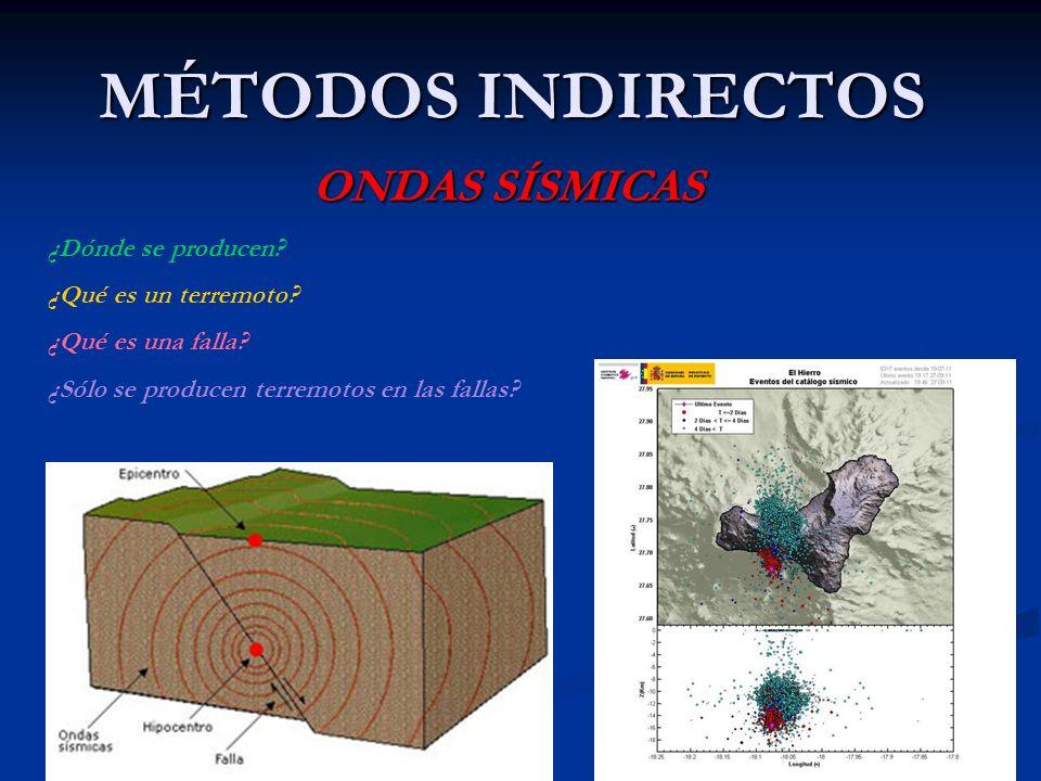 MÉTODOS INDIRECTOS ONDAS SÍSMICAS ¿Dónde se producen? ¿Qué es un terremoto? ¿Qué es una falla? ¿Sólo se producen terremotos en las fallas?