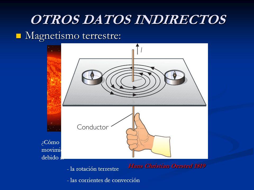 OTROS DATOS INDIRECTOS Magnetismo terrestre: Magnetismo terrestre: ¿Cómo se genera nuestra campo magnético? Por el movimiento del hierro fundido de nu