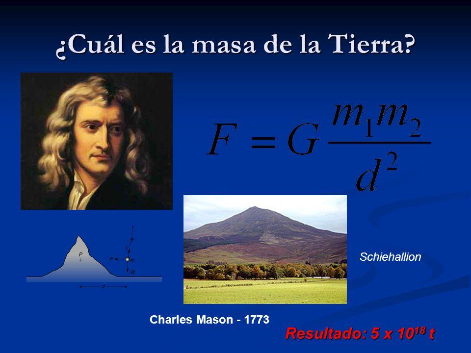 Charles Mason - 1773 Resultado: 5 x 10 18 t Schiehallion