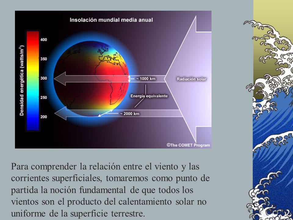 CORRIENTES SUPERFICIALES Son debidas a la acción de los vientos superficiales dominantes.