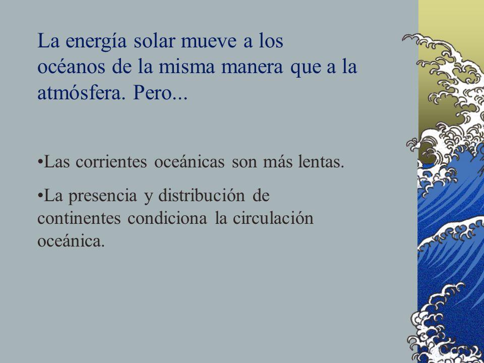 La energía solar mueve a los océanos de la misma manera que a la atmósfera.