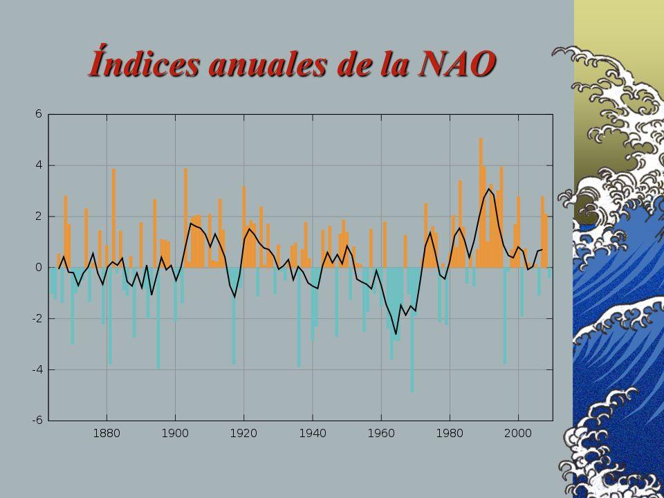 NAO+ Un indice NAO + traerá un aumento en numero e intensidad de las tormentas invernales con inviernos calientes y humedos en el norte de Europa, inv