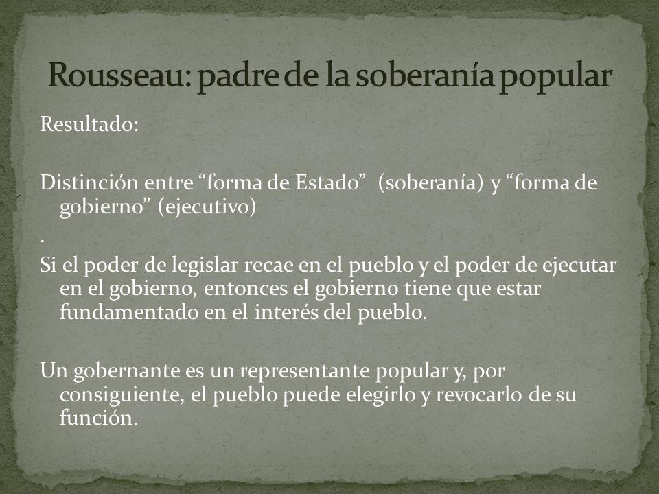 Resultado: Distinción entre forma de Estado (soberanía) y forma de gobierno (ejecutivo). Si el poder de legislar recae en el pueblo y el poder de ejec
