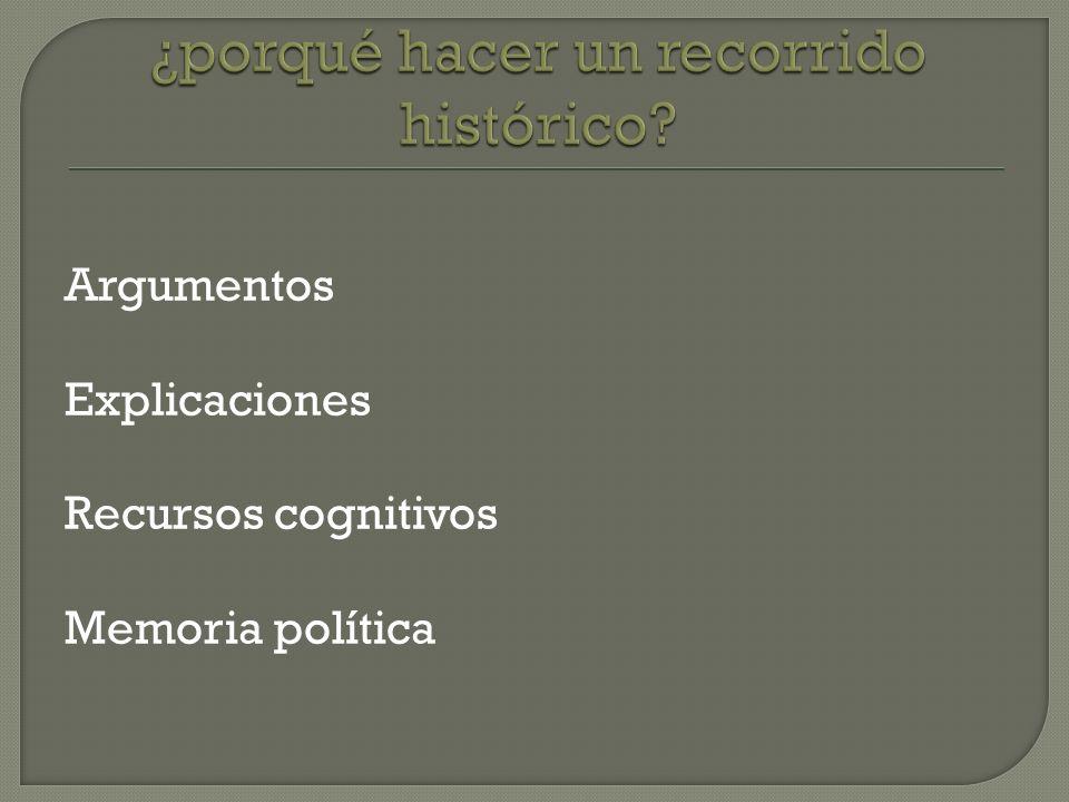 Argumentos Explicaciones Recursos cognitivos Memoria política