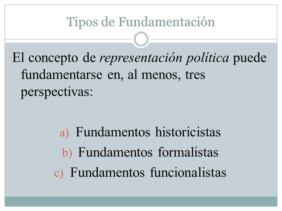 Tipos de Fundamentación El concepto de representación política puede fundamentarse en, al menos, tres perspectivas: Fundamentos historicistas Fundamen
