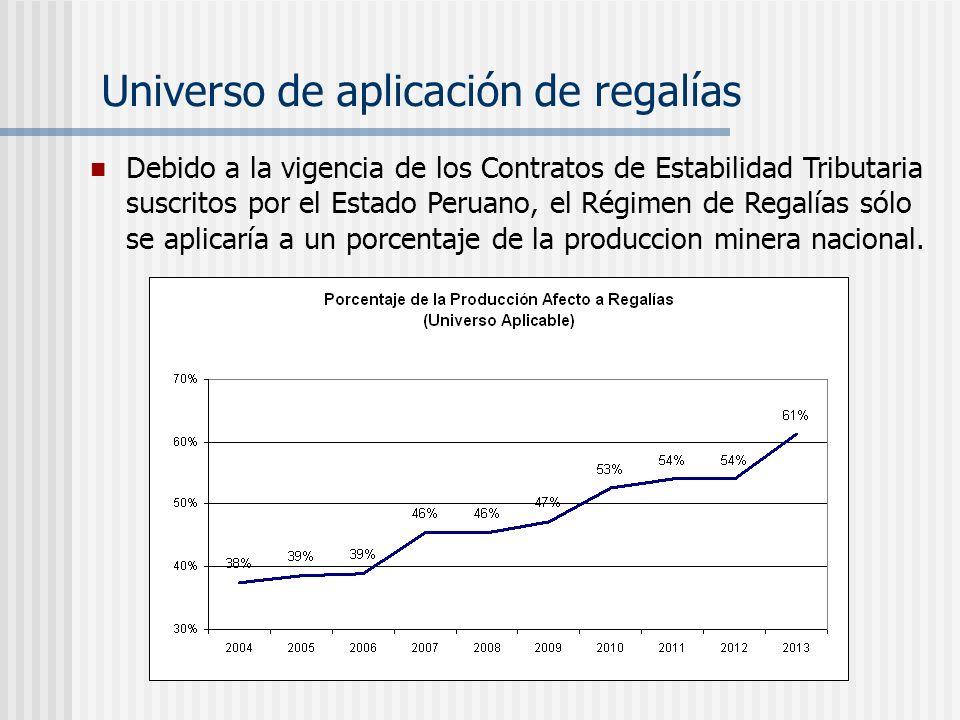 Universo de aplicación de regalías Debido a la vigencia de los Contratos de Estabilidad Tributaria suscritos por el Estado Peruano, el Régimen de Rega