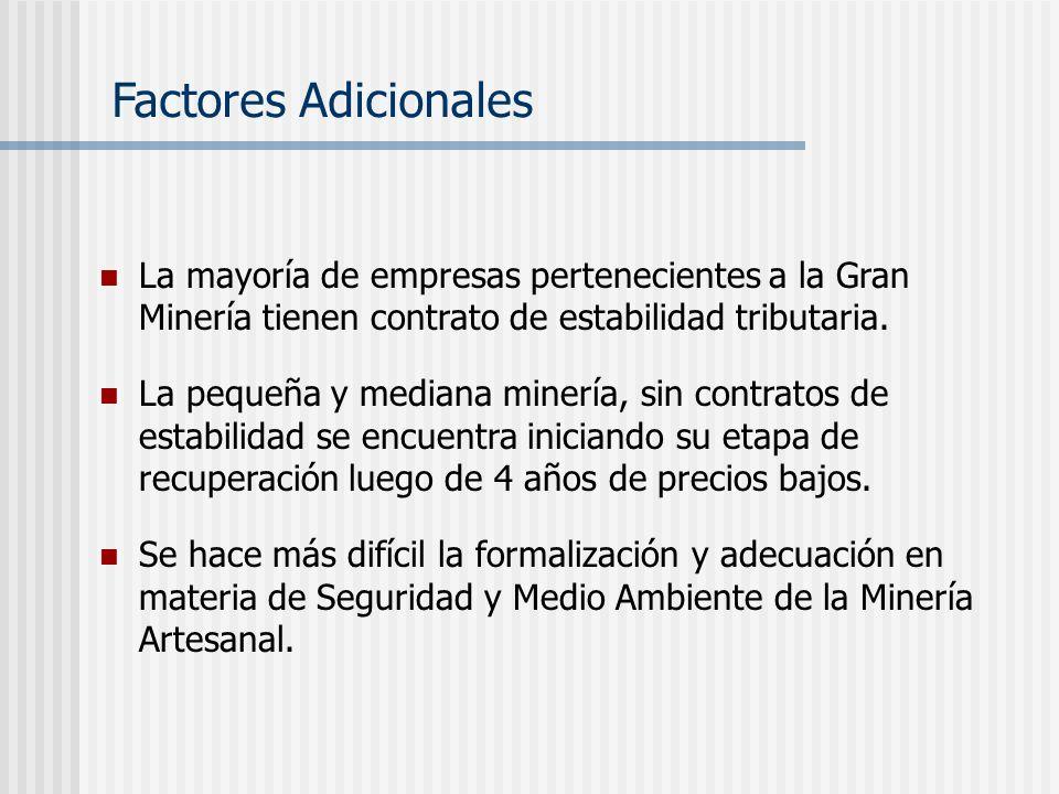 La mayoría de empresas pertenecientes a la Gran Minería tienen contrato de estabilidad tributaria. La pequeña y mediana minería, sin contratos de esta