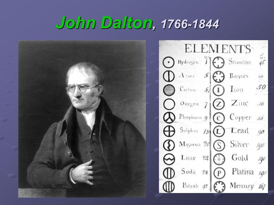 John Dalton anhídrido carbónicocarbonooxígeno 3:8 monóxido de carbonocarbonooxígeno 3 a 4 Dalton Dalton 1803 John Dalton estudió la composición de varias sustancias.