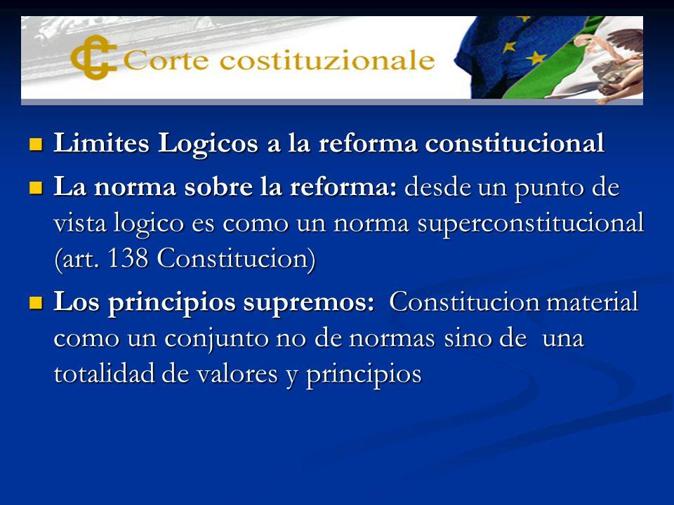 Limites Implicitos de la reforma constitucional Limites Implicitos de la reforma constitucional Democracia: forma de Estado en la que la soberania par
