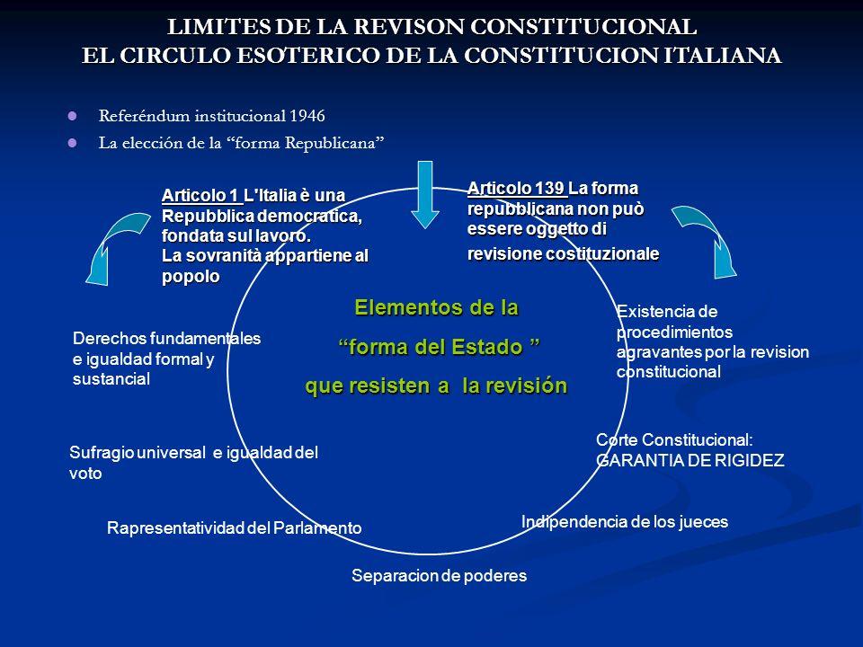 Limites Logicos a la reforma constitucional Limites Logicos a la reforma constitucional La norma sobre la reforma: desde un punto de vista logico es como un norma superconstitucional (art.