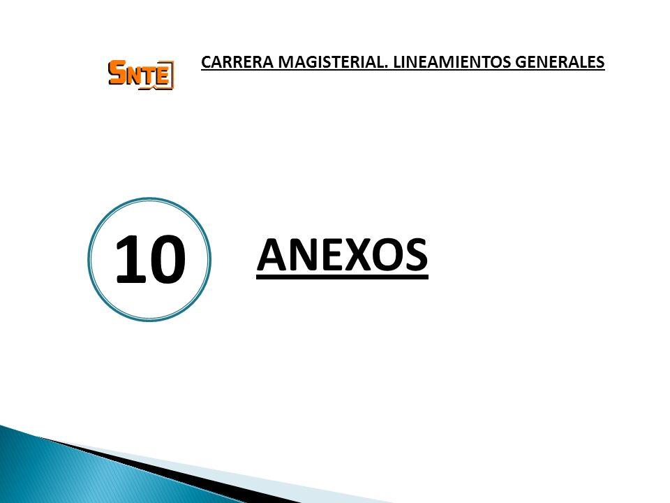 ANEXOS CARRERA MAGISTERIAL. LINEAMIENTOS GENERALES 10