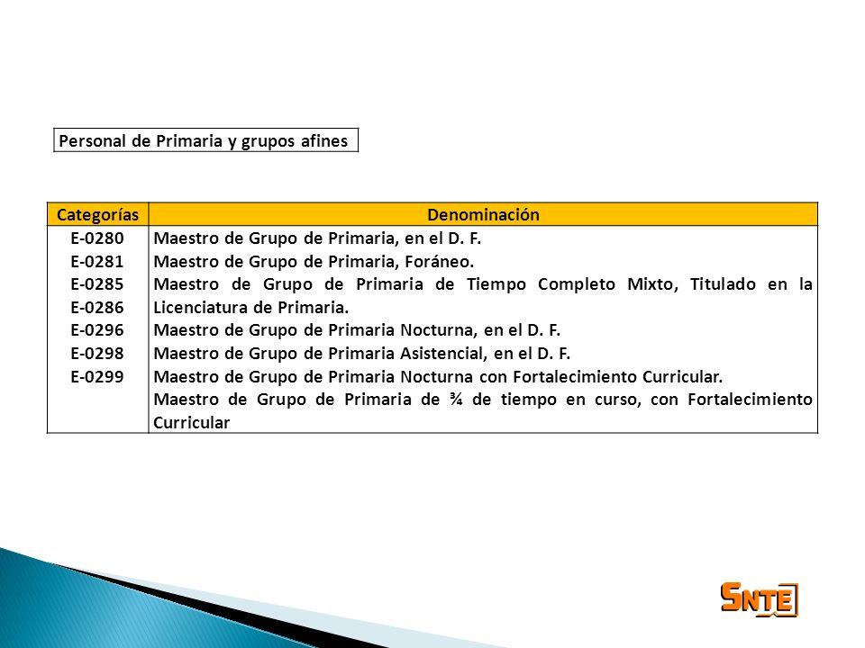 Personal de Primaria y grupos afines CategoríasDenominación E-0280 E-0281 E-0285 E-0286 E-0296 E-0298 E-0299 Maestro de Grupo de Primaria, en el D. F.