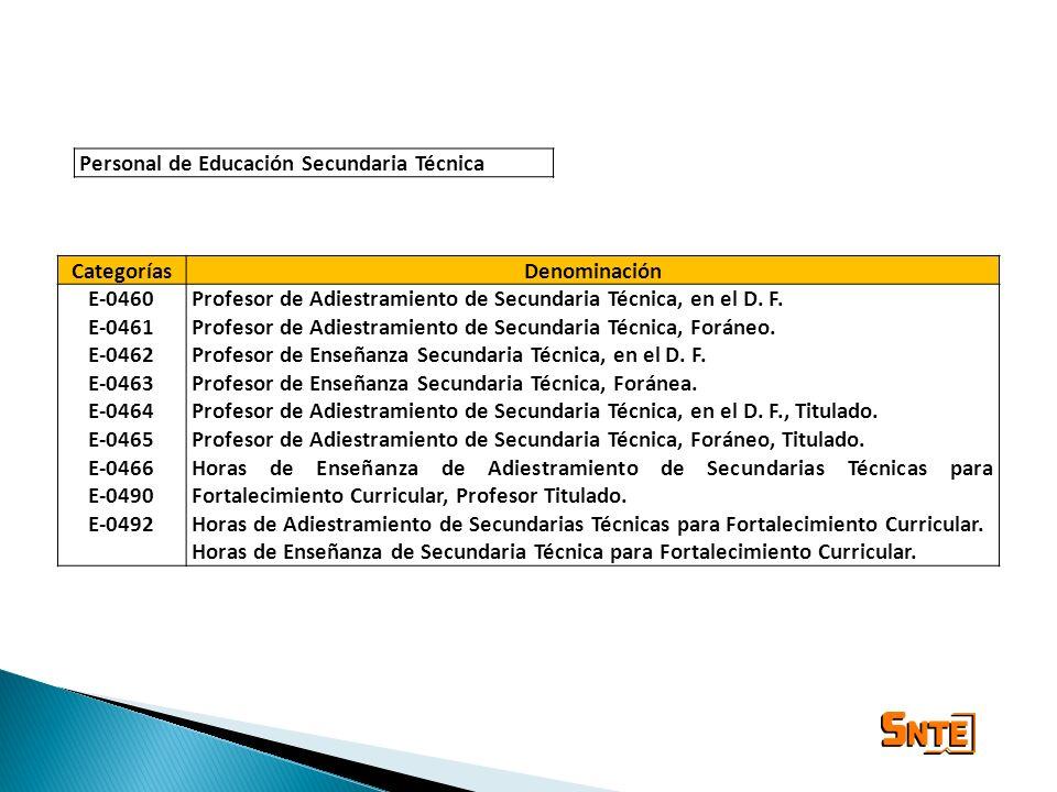 CategoríasDenominación E-0460 E-0461 E-0462 E-0463 E-0464 E-0465 E-0466 E-0490 E-0492 Profesor de Adiestramiento de Secundaria Técnica, en el D. F. Pr