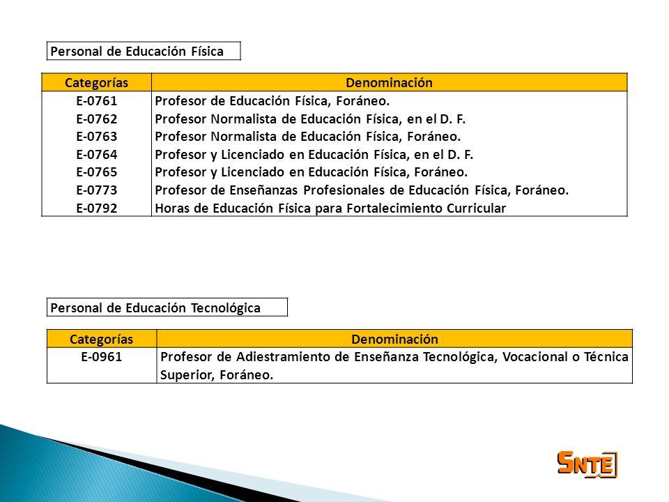 CategoríasDenominación E-0761 E-0762 E-0763 E-0764 E-0765 E-0773 E-0792 Profesor de Educación Física, Foráneo. Profesor Normalista de Educación Física