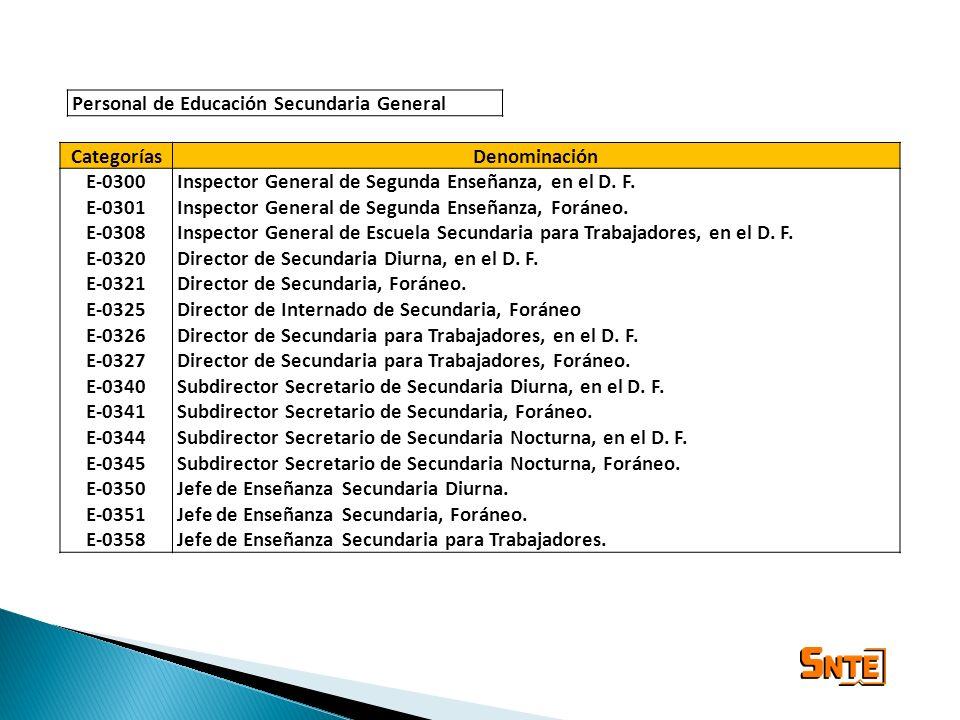 Personal de Educación Secundaria General CategoríasDenominación E-0300 E-0301 E-0308 E-0320 E-0321 E-0325 E-0326 E-0327 E-0340 E-0341 E-0344 E-0345 E-