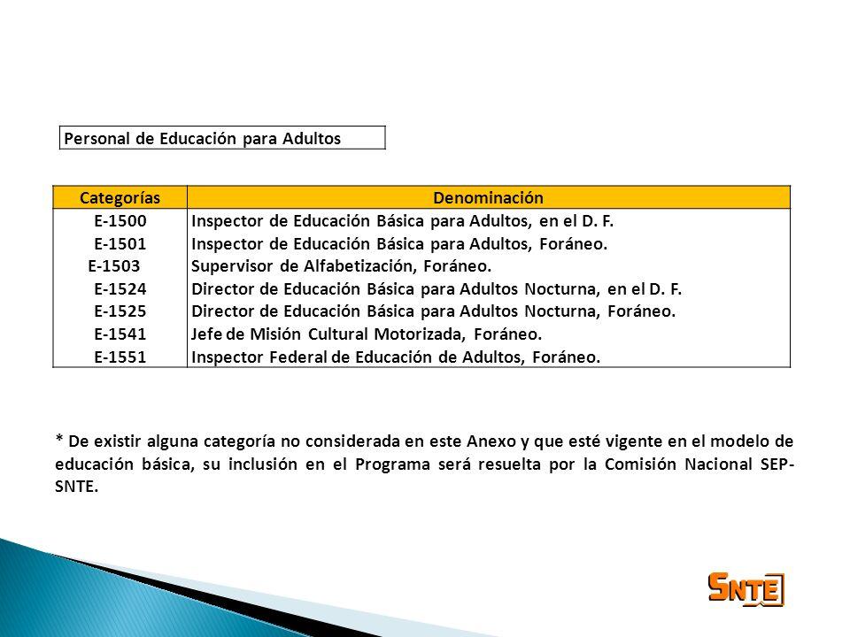 CategoríasDenominación E-1500 E-1501 E-1503 E-1524 E-1525 E-1541 E-1551 Inspector de Educación Básica para Adultos, en el D. F. Inspector de Educación