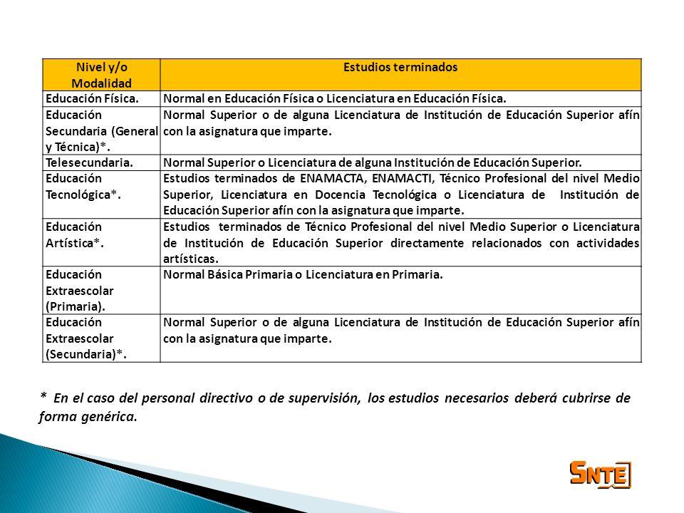 Nivel y/o Modalidad Estudios terminados Educación Física.Normal en Educación Física o Licenciatura en Educación Física. Educación Secundaria (General