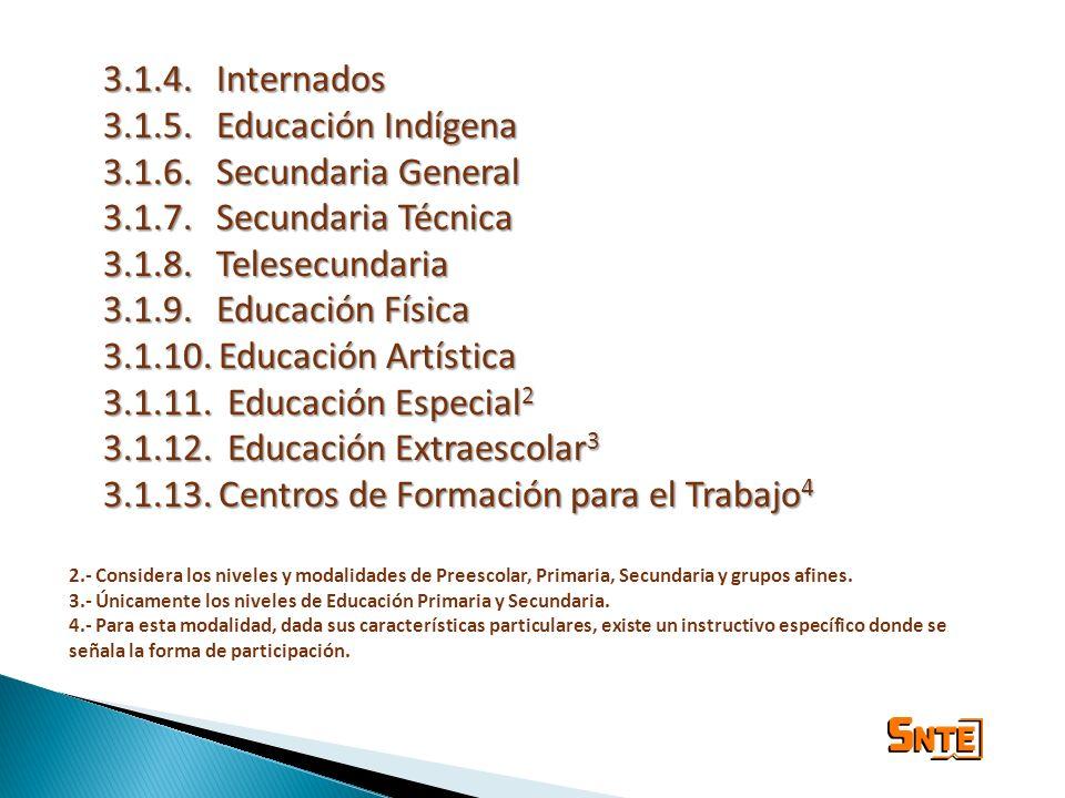 3.1.4. Internados 3.1.5. Educación Indígena 3.1.6. Secundaria General 3.1.7. Secundaria Técnica 3.1.8. Telesecundaria 3.1.9. Educación Física 3.1.10.