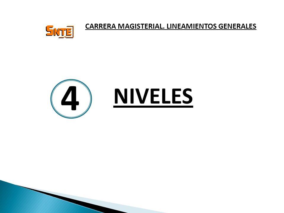 NIVELES CARRERA MAGISTERIAL. LINEAMIENTOS GENERALES 4
