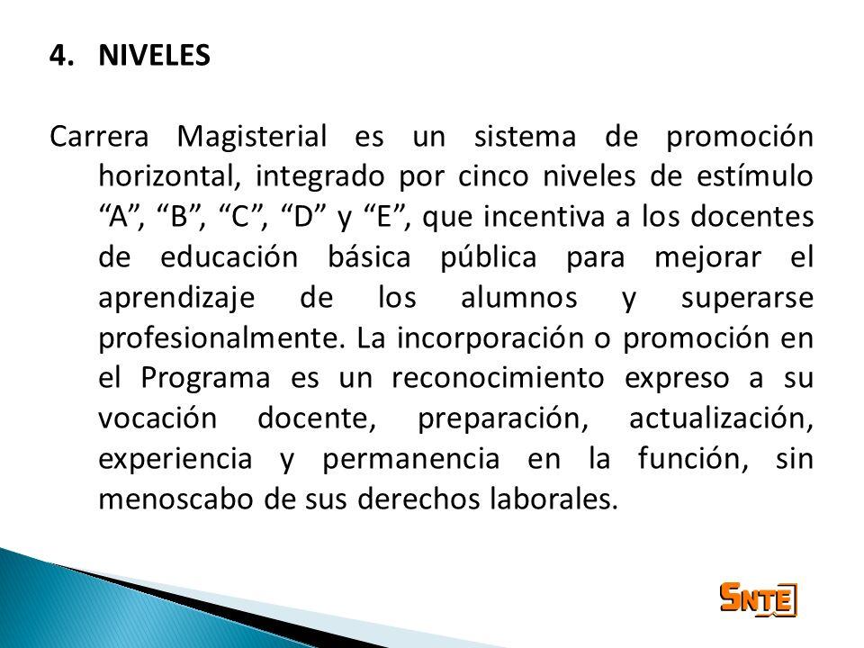 4.NIVELES Carrera Magisterial es un sistema de promoción horizontal, integrado por cinco niveles de estímulo A, B, C, D y E, que incentiva a los docen