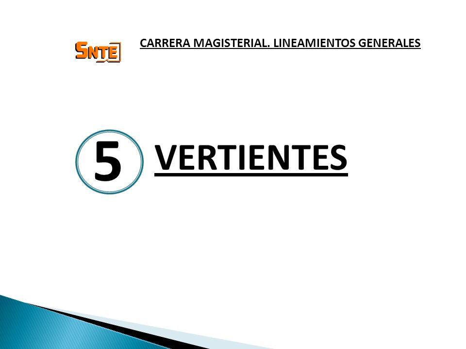 VERTIENTES CARRERA MAGISTERIAL. LINEAMIENTOS GENERALES 5