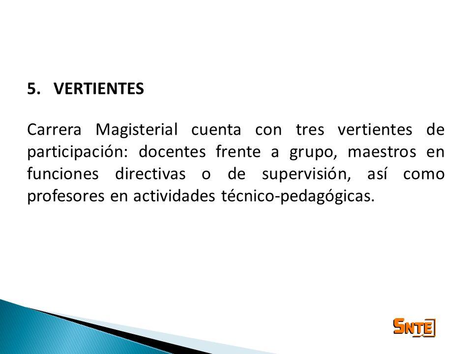 5.VERTIENTES Carrera Magisterial cuenta con tres vertientes de participación: docentes frente a grupo, maestros en funciones directivas o de supervisi