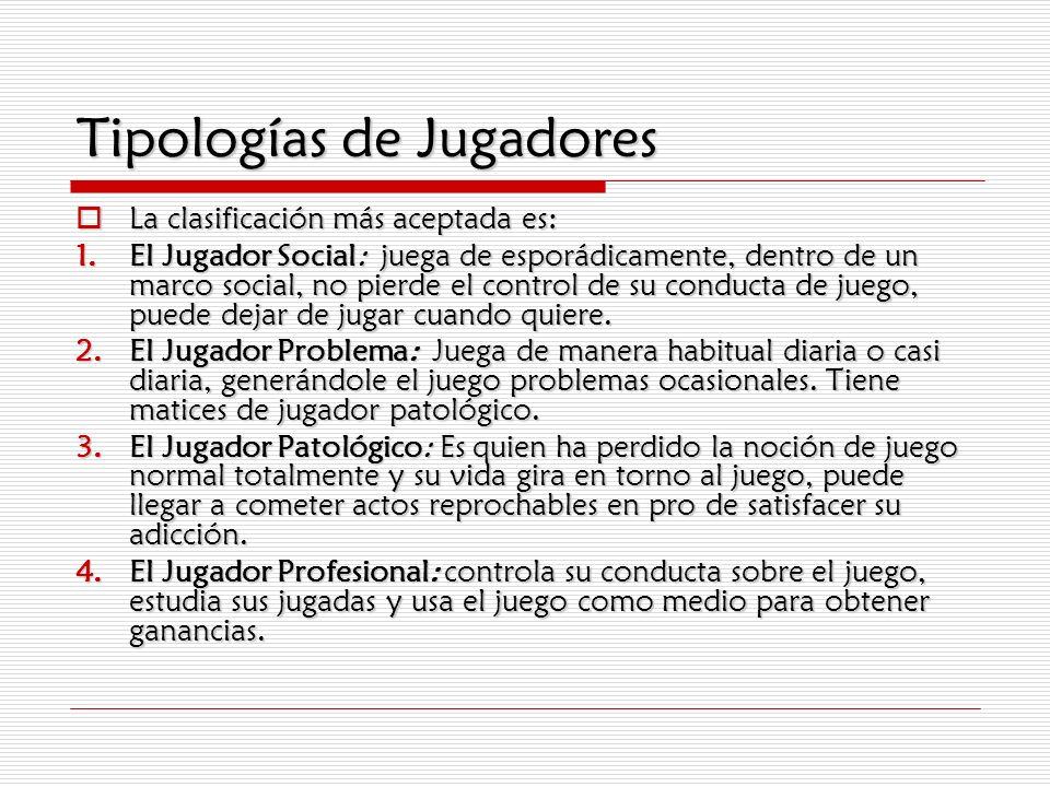 Tipologías de Jugadores La clasificación más aceptada es: La clasificación más aceptada es: 1.El Jugador Social: juega de esporádicamente, dentro de u