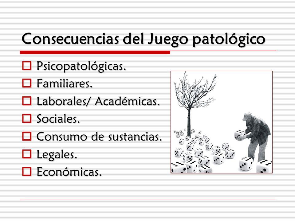 Consecuencias del Juego patológico Psicopatológicas. Psicopatológicas. Familiares. Familiares. Laborales/ Académicas. Laborales/ Académicas. Sociales.