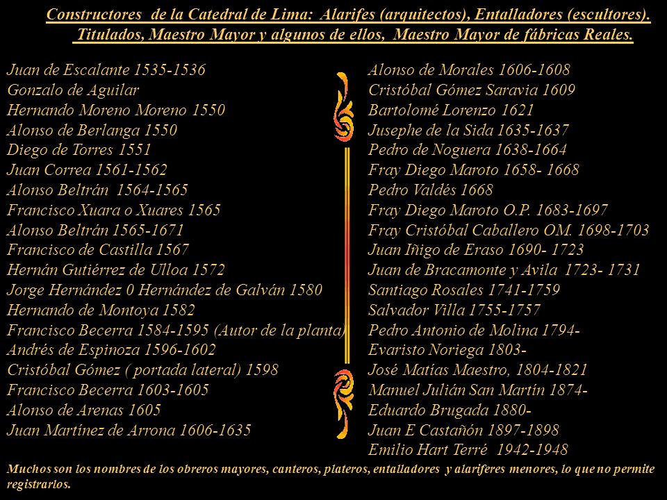 Detalle del frontis San Felipe Apóstol, escultura de autor anónimo del Siglo XIX. Detalle del frontis San Felipe Apóstol, escultura de autor anónimo d