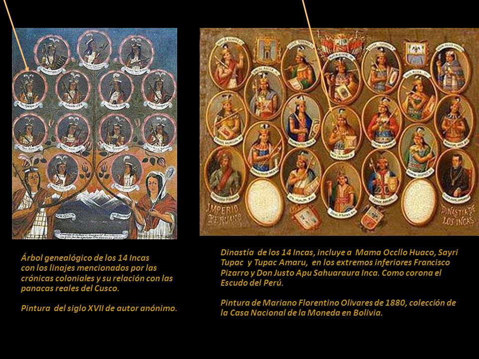 desde hasta Infinidad de pinturas y crónicas demuestran que esa fue la cantidad de Incas que tuvo el Imperio Incaico.,,,,, Oficialmente hoy en día (20