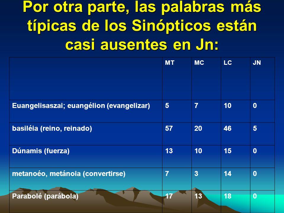 Por otra parte, las palabras más típicas de los Sinópticos están casi ausentes en Jn: MTMCLCJN Euangelisaszai; euangélion (evangelizar)57100 basiléia