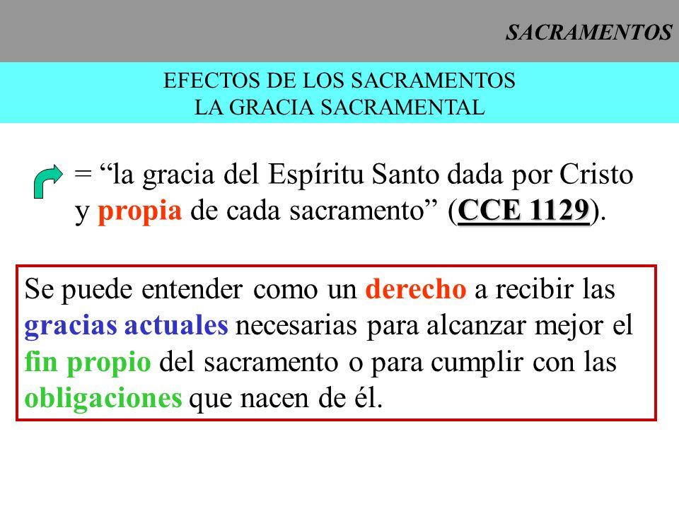 SACRAMENTOS EFECTOS DE LOS SACRAMENTOS LA GRACIA SACRAMENTAL CCE 1129 = la gracia del Espíritu Santo dada por Cristo y propia de cada sacramento (CCE