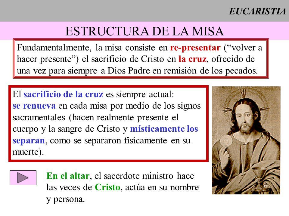 EUCARISTIA ESTRUCTURA DE LA MISA Fundamentalmente, la misa consiste en re-presentar (volver a hacer presente) el sacrificio de Cristo en la cruz, ofre