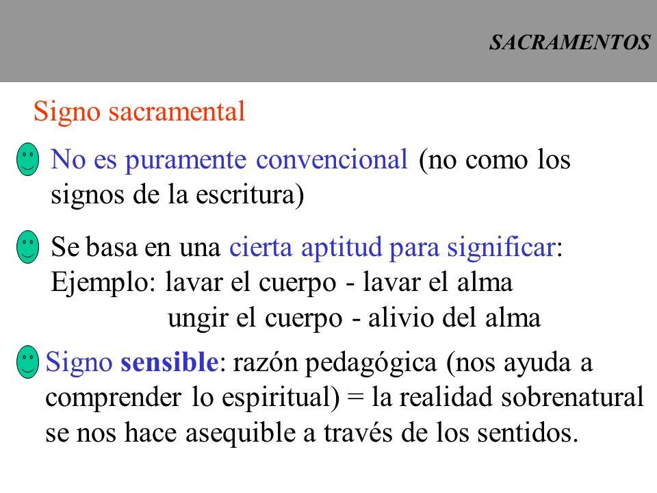EUCARISTIA DISTRIBUCION DE LA EUCARISTIA ordinarios Ministros ordinarios: obispo, presbítero, diácono.