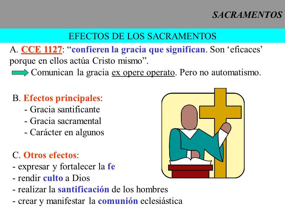 BAUTISMO - Es el pórtico de la vida en el espíritu y la puerta que abre el acceso a los otros sacramentos CCE 1213 = el sacramento de la regeneración por el agua con la palabra (CCE 1213).