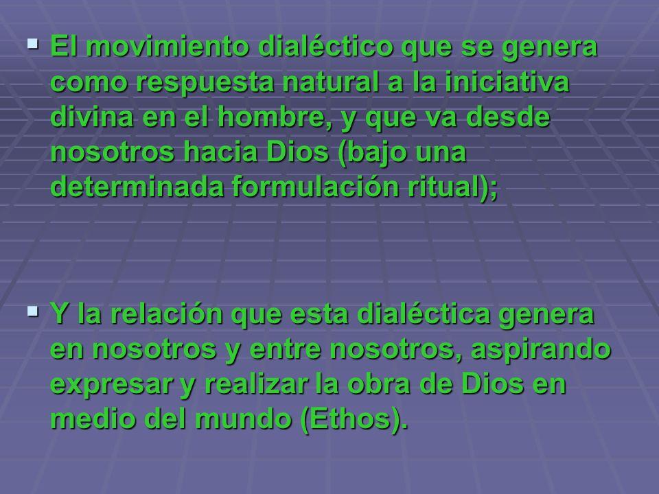 El movimiento dialéctico que se genera como respuesta natural a la iniciativa divina en el hombre, y que va desde nosotros hacia Dios (bajo una determ