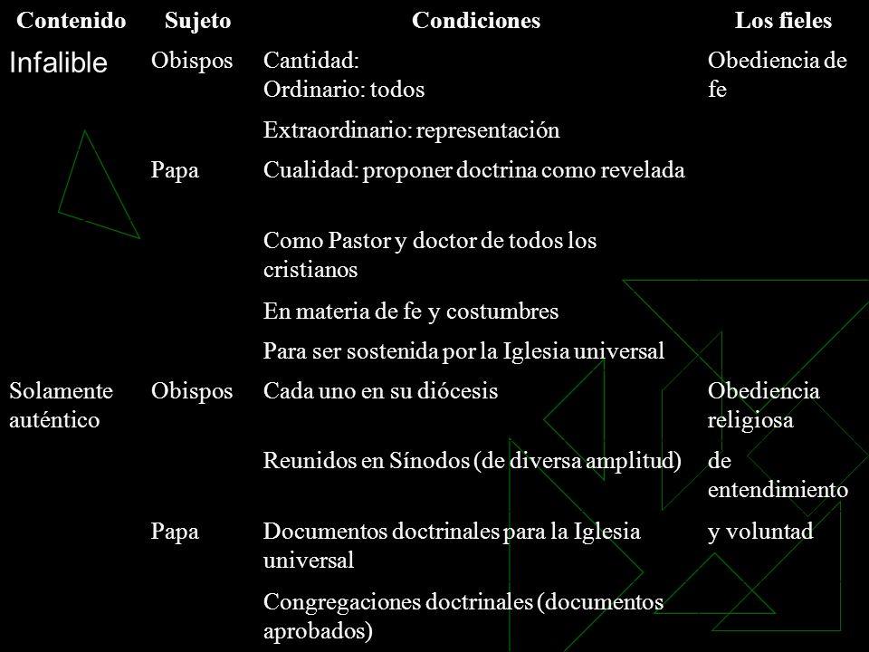 ContenidoSujetoCondicionesLos fieles Infalible ObisposCantidad: Ordinario: todos Obediencia de fe Extraordinario: representación PapaCualidad: propone