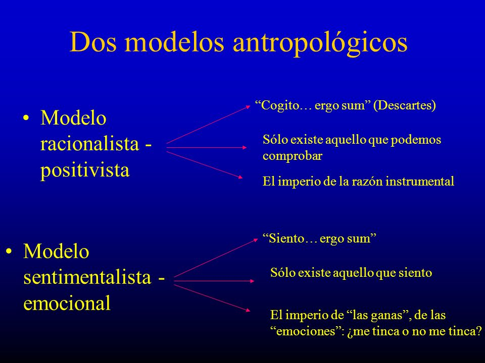 Dos modelos antropológicos Modelo sentimentalista - emocional Modelo racionalista - positivista Sólo existe aquello que podemos comprobar El imperio d