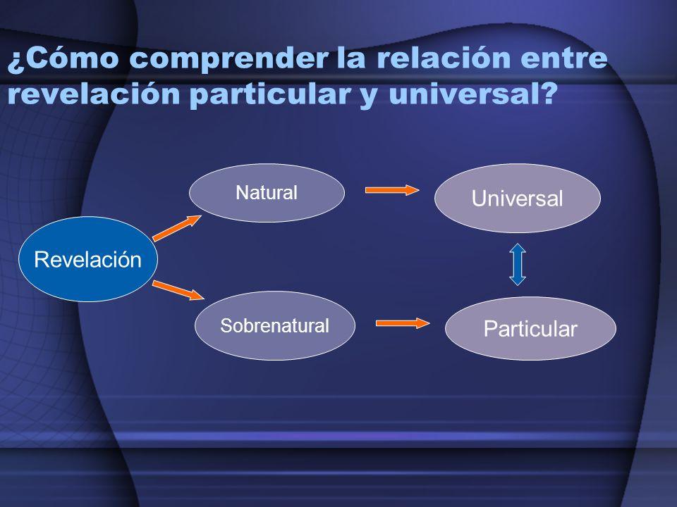 ¿Cómo comprender la relación entre revelación particular y universal? Revelación Natural Sobrenatural Universal Particular