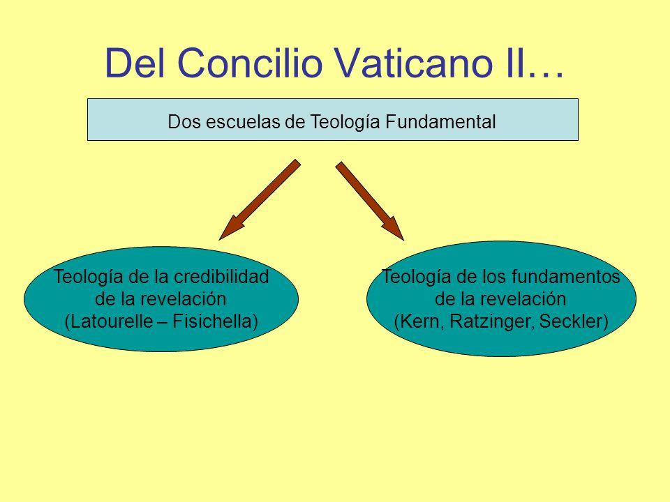 Del Concilio Vaticano II… Dos escuelas de Teología Fundamental Teología de la credibilidad de la revelación (Latourelle – Fisichella) Teología de los