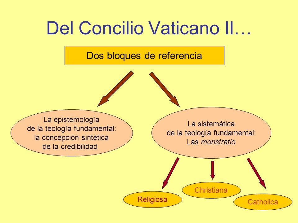 Del Concilio Vaticano II… Dos bloques de referencia La epistemología de la teología fundamental: la concepción sintética de la credibilidad La sistemá