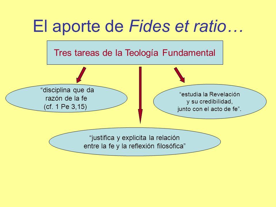 El aporte de Fides et ratio… Tres tareas de la Teología Fundamental estudia la Revelación y su credibilidad, junto con el acto de fe. justifica y expl