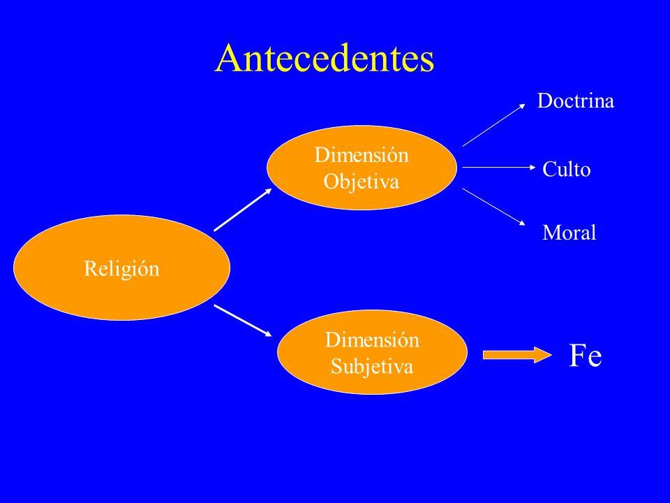 Antecedentes Religión Dimensión Objetiva Doctrina Culto Moral Dimensión Subjetiva Fe