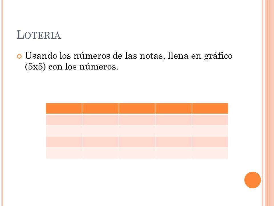 L OTERIA Usando los números de las notas, llena en gráfico (5x5) con los números.